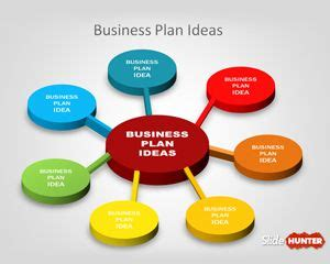 Business Plan Computer Software - Wise Business Plans